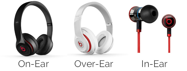 On-Ear, Over Ear or In-Ear Headphones