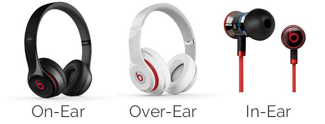 On-Ear, Over Ear or In-Ear Headphones