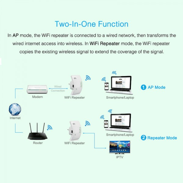 Wireless Wifi Extender 300 Mbps 5