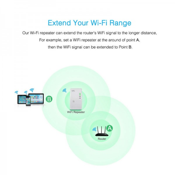 Wireless Wifi Extender 300 Mbps 6